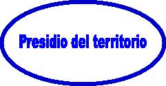 PresidioTerritorio